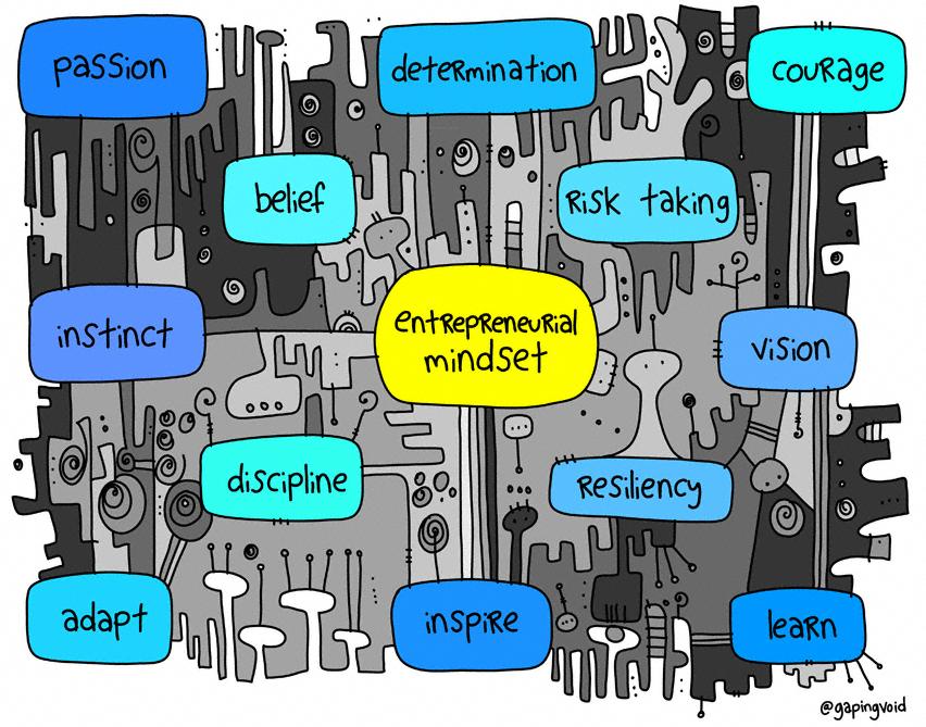 entreprenuerial-mindset-1